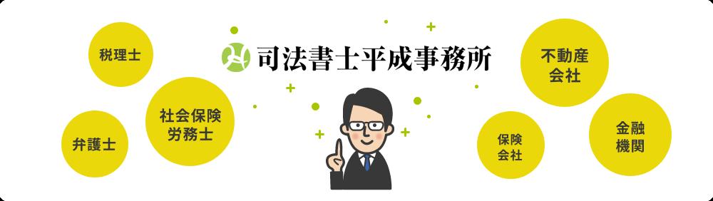 司法書士平成事務所 税理士、弁護士、社会保険労務士、不動産会社、保険会社、金融機関